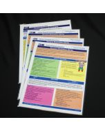 Sensory Modulation Cards & Positive Behavioural Strategies Card