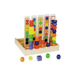 Bead Sequencing kit