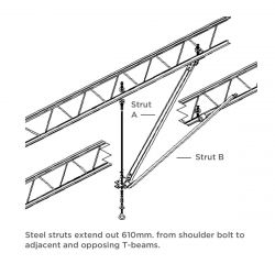 Prefab Joist Installation Kit (Drop 300mm to 915mm)